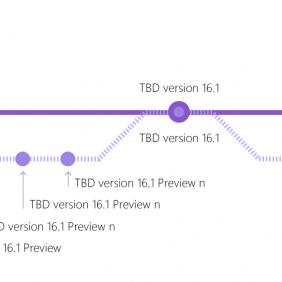 O Visual Studio 2019 Release Candidate (RC) já está disponível