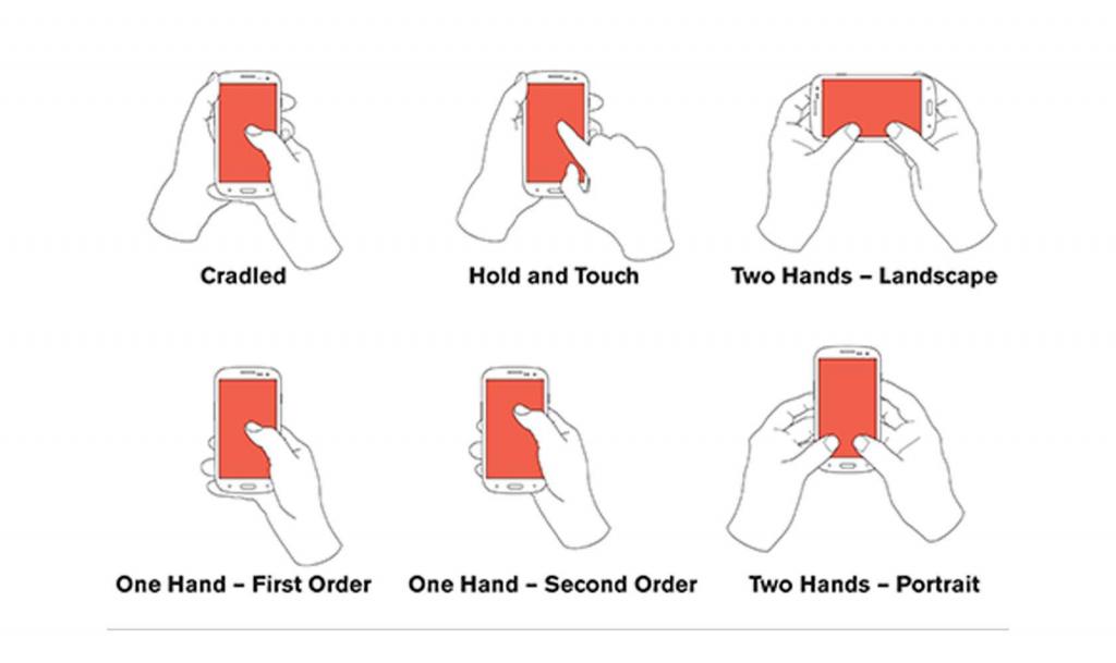 Usabilidade Móvel Simplificada
