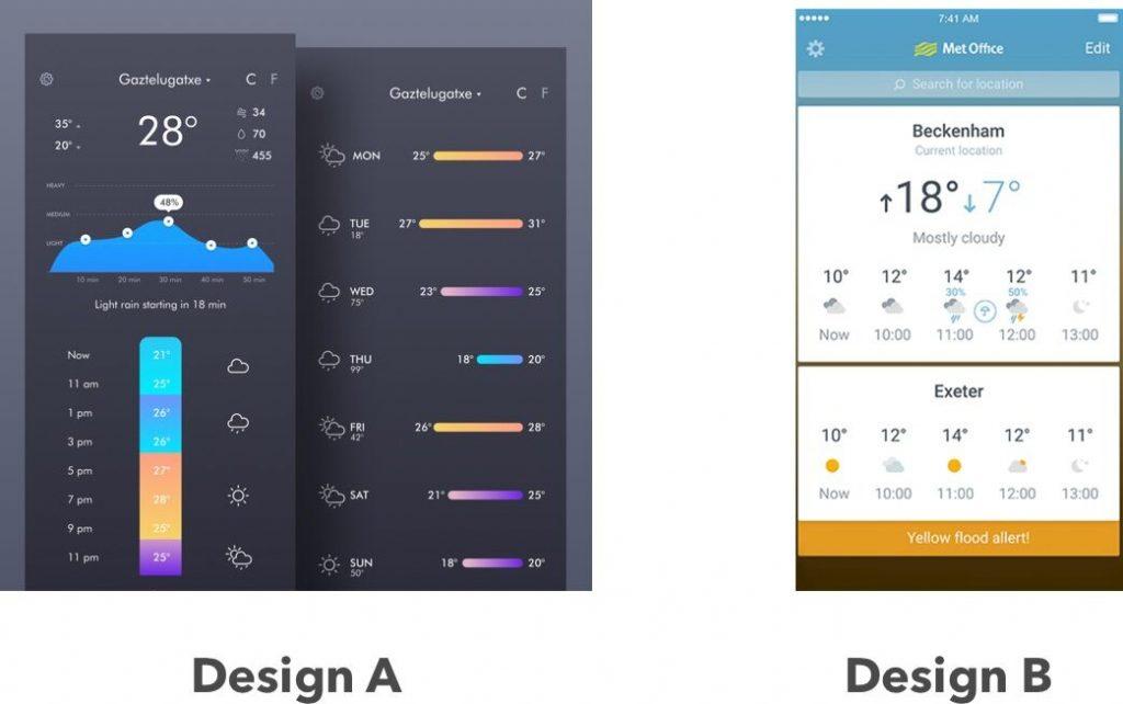 Bastante inútil: não contrate designers dribbblish