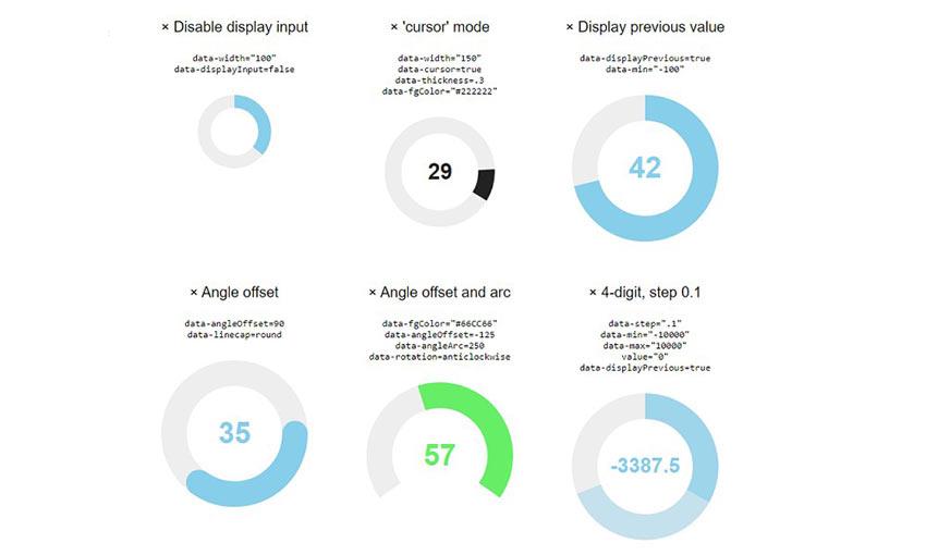 Os melhores plugins e efeitos jQuery que ainda são úteis em 2019