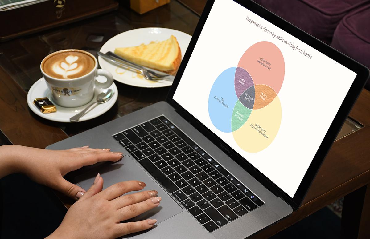 Como criar um diagrama de Venn com JavaScript