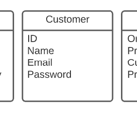 Seu guia para construir um NodeJS, TypeScript Rest API com MySQL